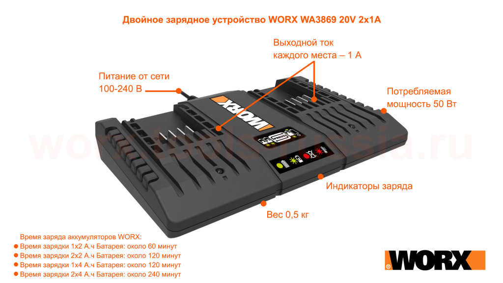 Двойное зарядное устройство WORX WA3869 20V 2x1А