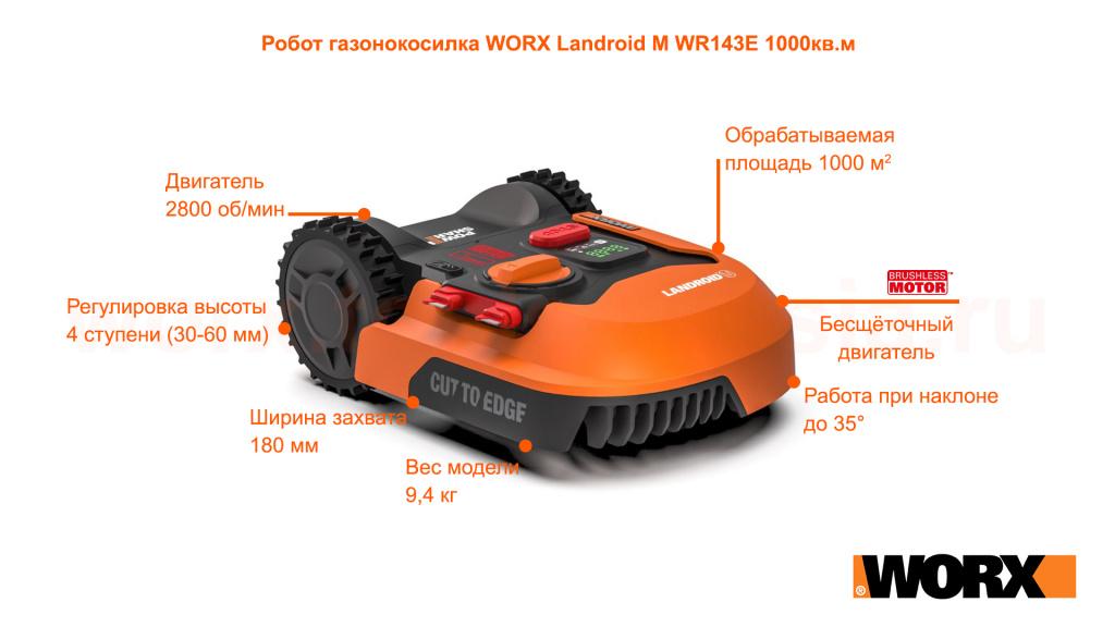 Робот газонокосилка WORX Landroid M WR143E 1000кв.м