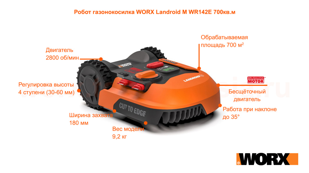 Робот газонокосилка WORX Landroid M WR142E 700кв.м