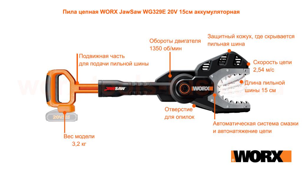 Пила цепная WORX JawSaw WG329E 20V 15см аккумуляторная