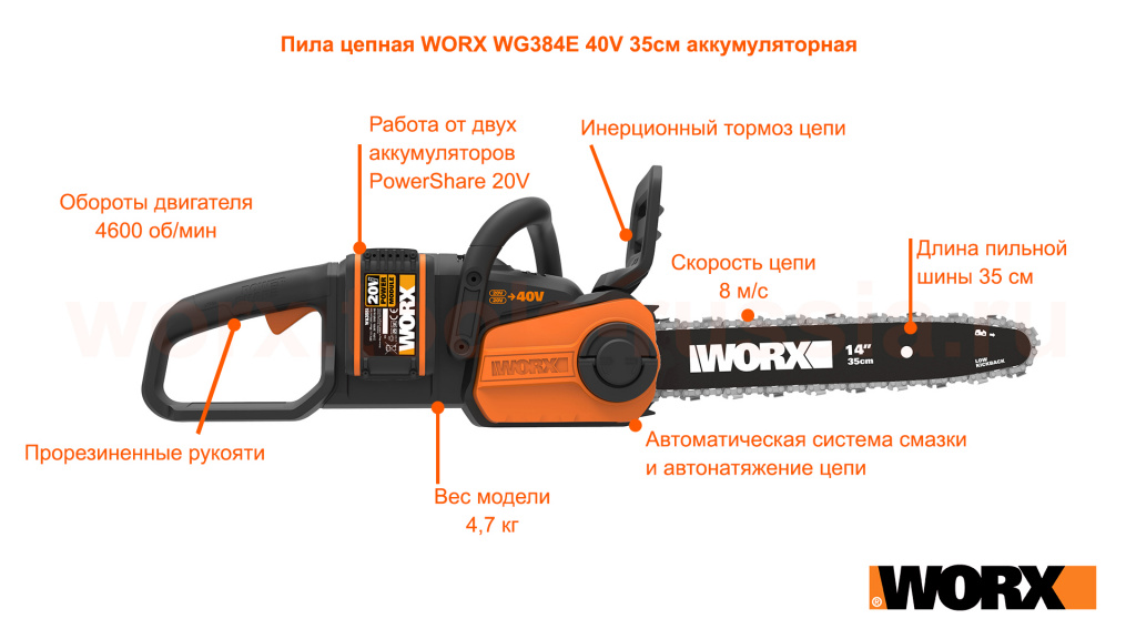 Пила цепная WORX WG384E 40V 35см аккумуляторная