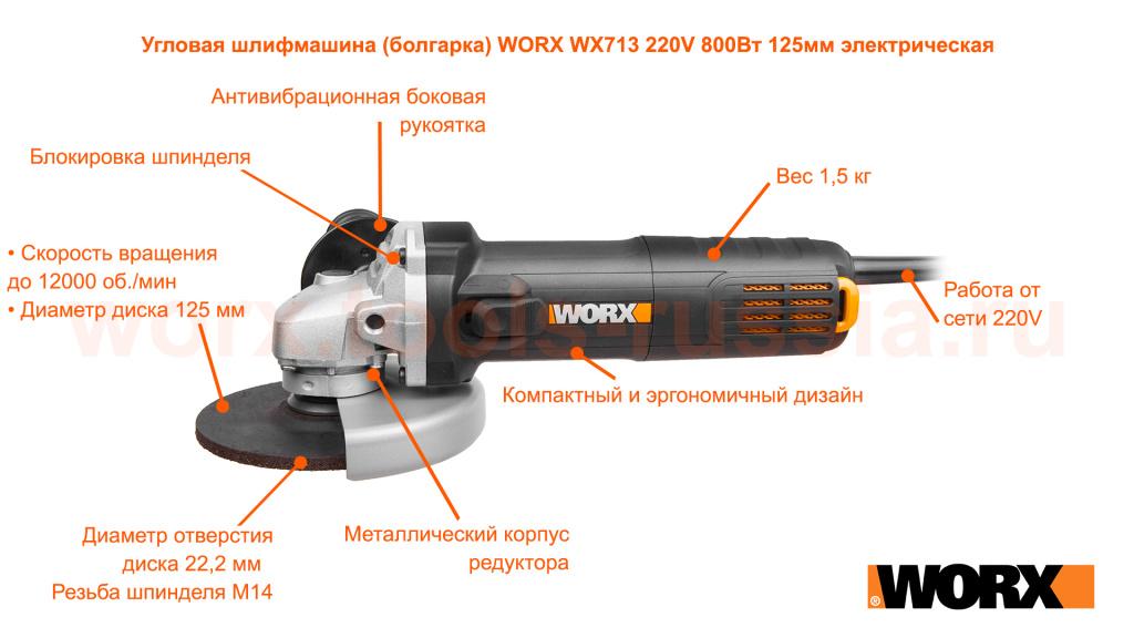 uglovaya-shlifmashina-bolgarka-worx-wx713-220v-800vt-125mm-elektricheskaya.jpg