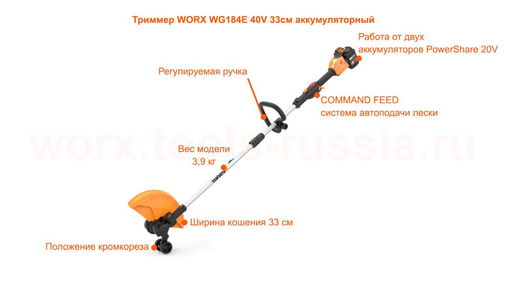 Триммер WORX WG184E 40V 33см аккумуляторный