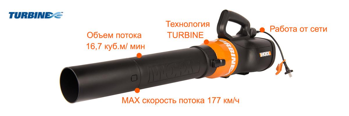 Электрическая воздуходувка WORX WG518E 220V 2500 Вт 177 км/ч