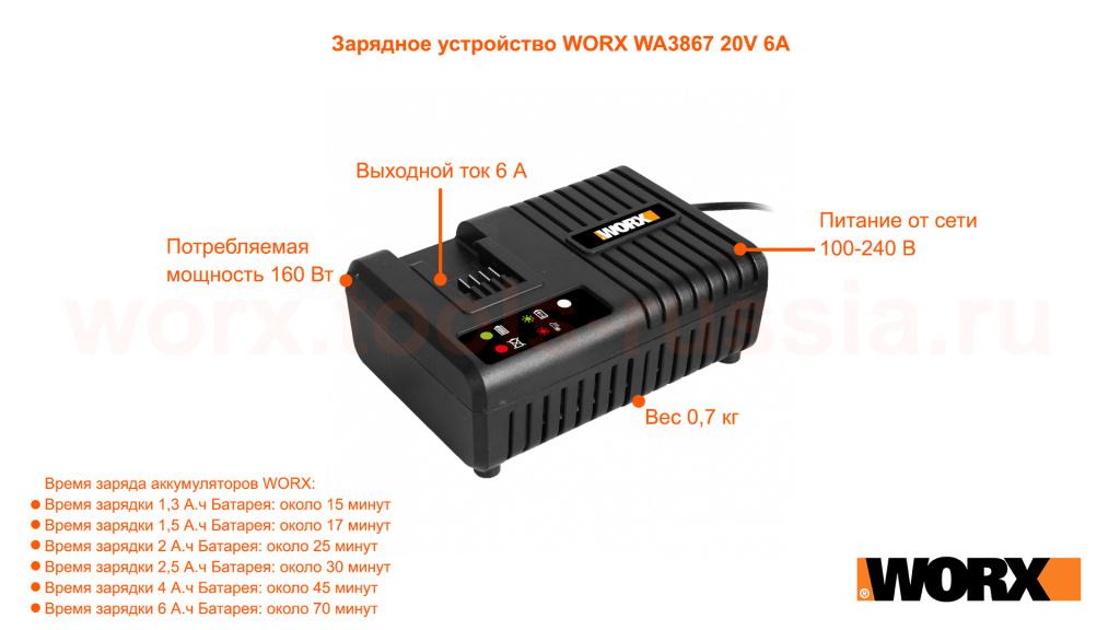 Зарядное устройство WORX WA3867 20V 6А