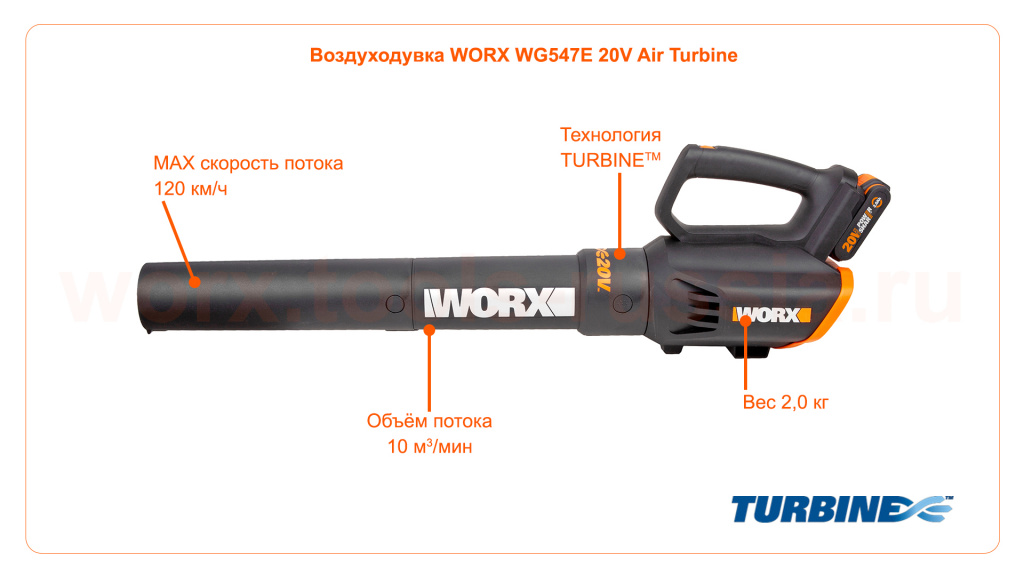 Воздуходувка WORX WG547E 20V Air Turbine