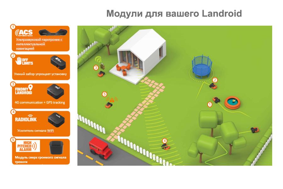 Модули для Landroid