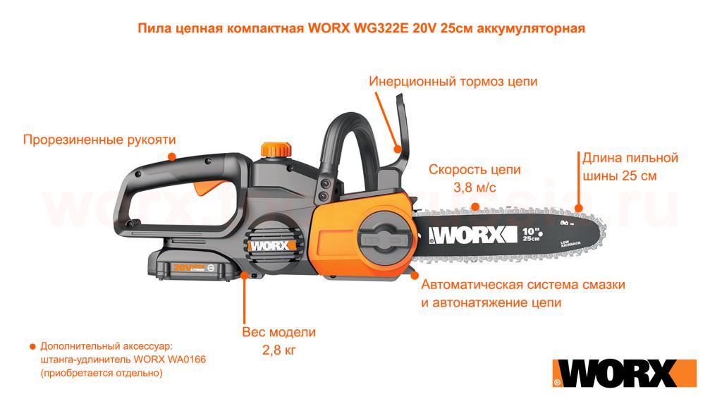 Пила цепная компактная WORX WG322E 20V 25см аккумуляторная