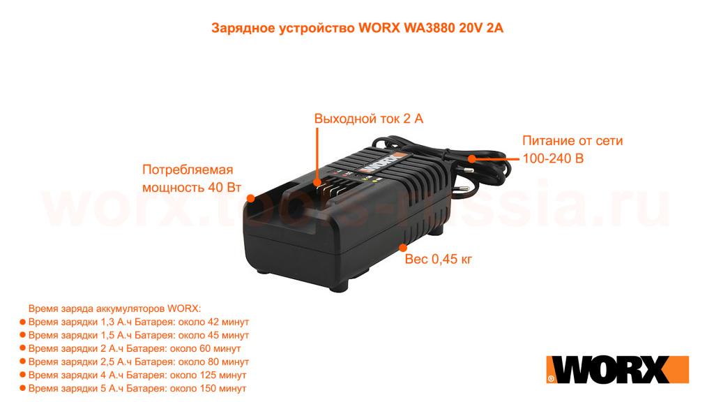 Зарядное устройство WORX WA3880 20V 2А