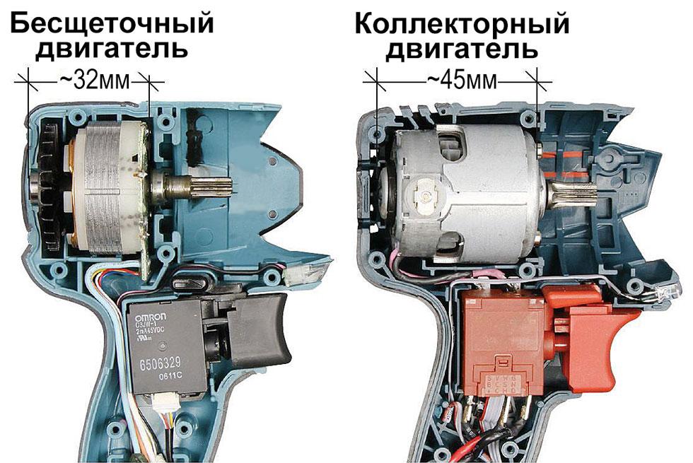 Инструменты с разными двигателями в разрезе