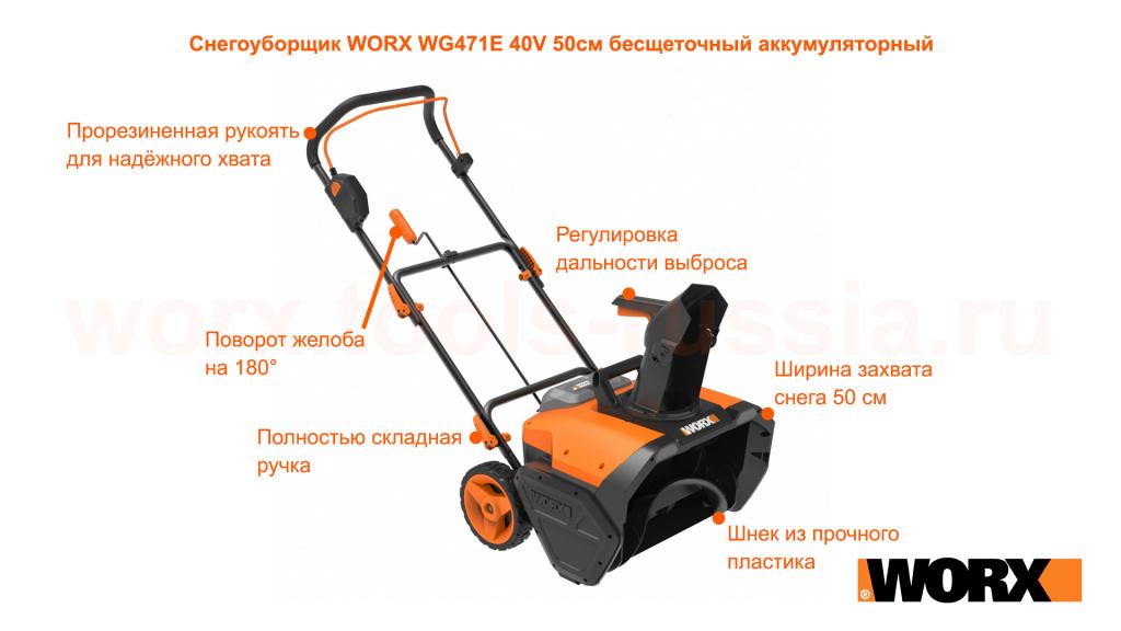 Снегоуборщик WORX WG471E 40V 50см бесщеточный аккумуляторный