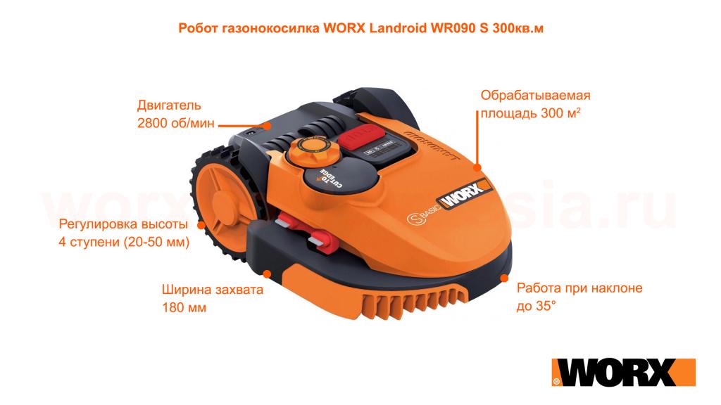 Робот газонокосилка WORX Landroid S WR090 300кв.м