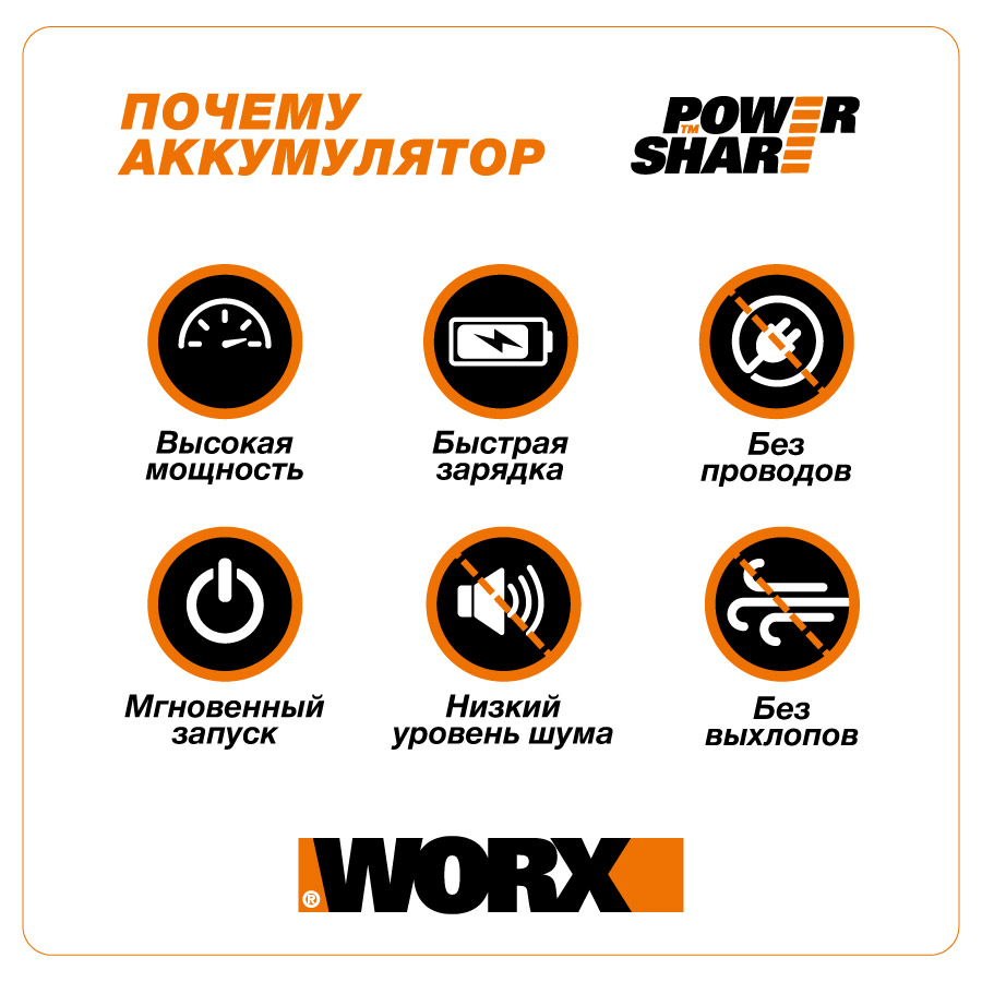 WORX POWER SHARE