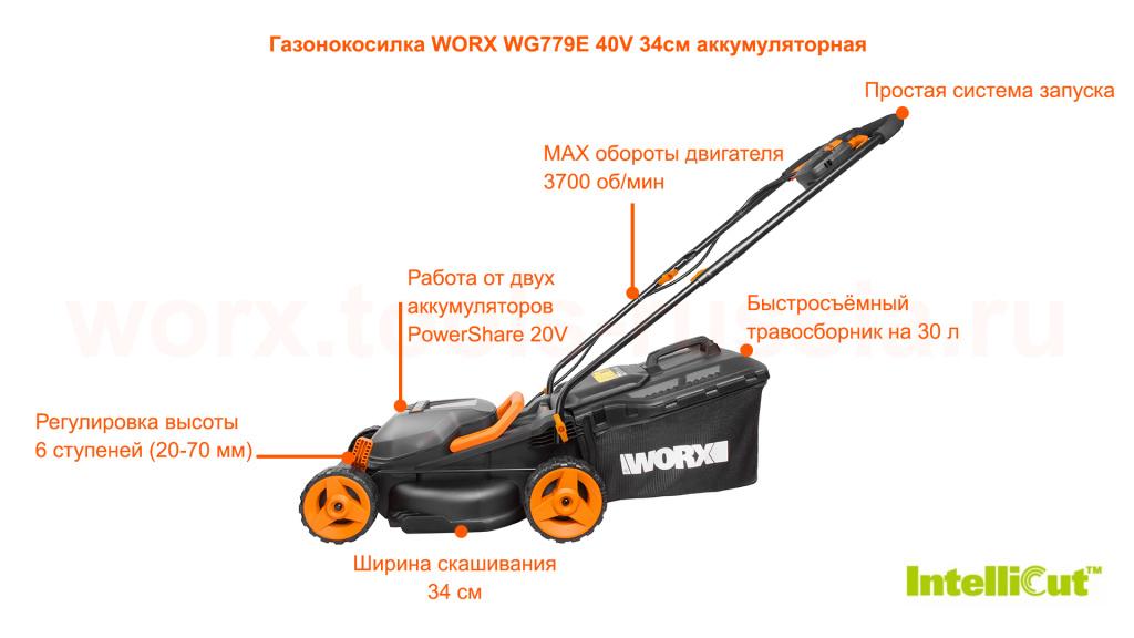 Газонокосилка WORX WG779E 40V 34см аккумуляторная