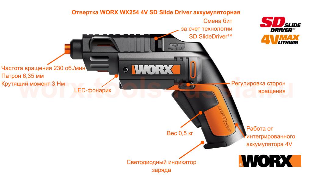 otvertka-worx-wx254-4v-sd-slide-driver-akkumulyatornaya.jpg