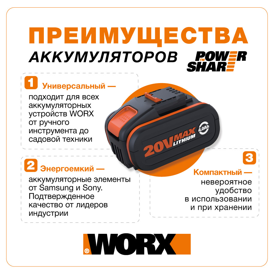 WORX POWER SHARE