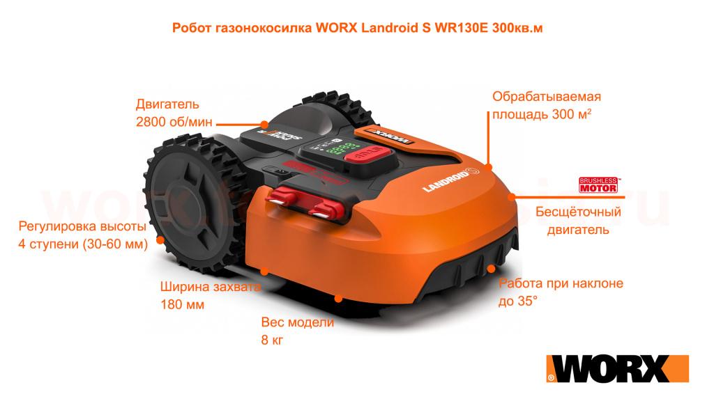 Робот газонокосилка WORX Landroid S WR130E 300кв.м