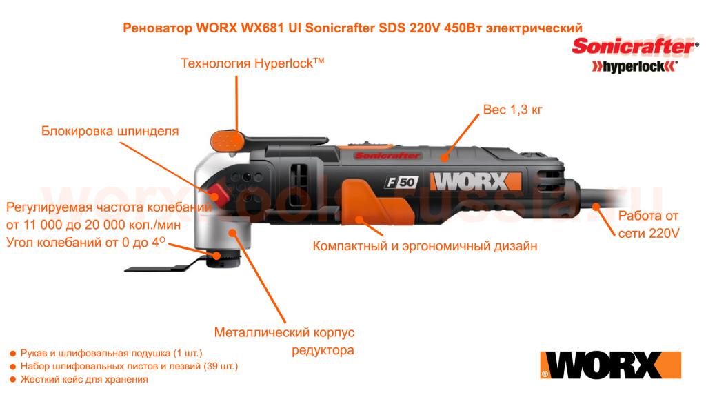 renovator-worx-wx681-ui-sonicrafter-sds-220v-450vt-elektricheskiy.jpg