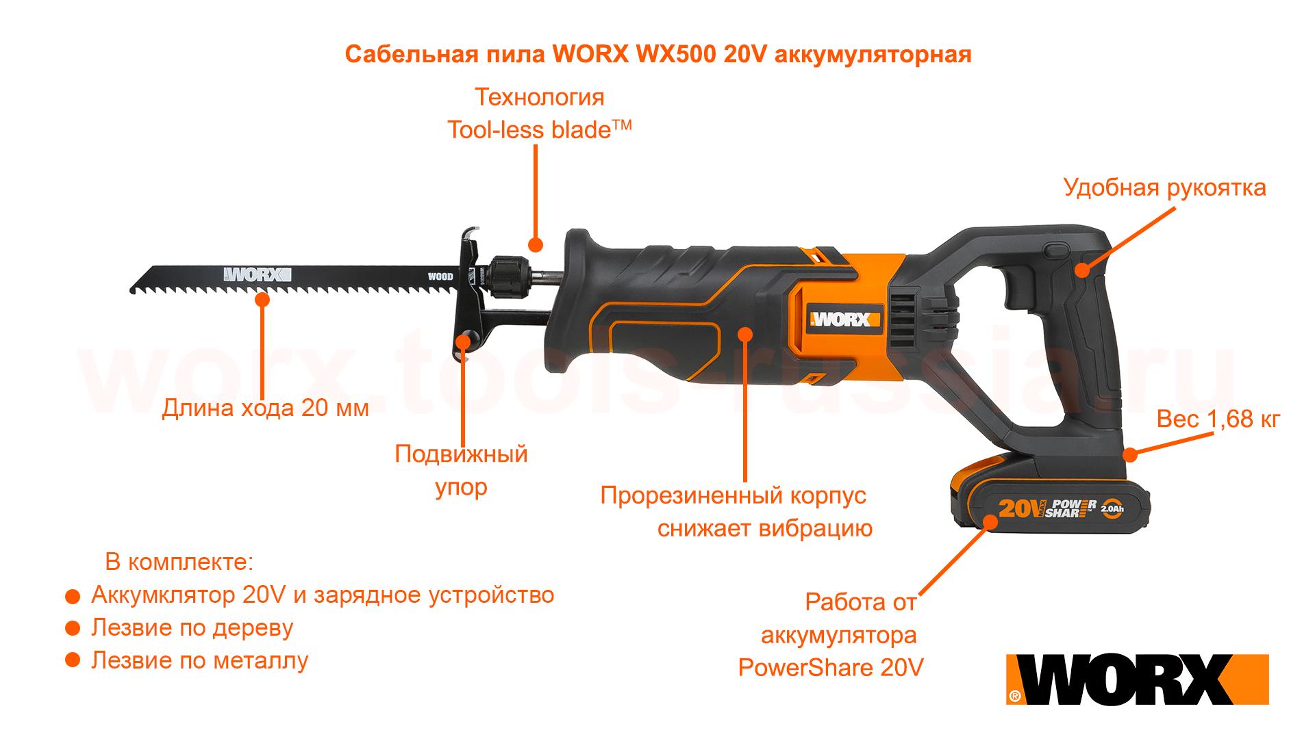 sabelnaya-pila-worx-wx500-20v-akkumulyatornaya.png