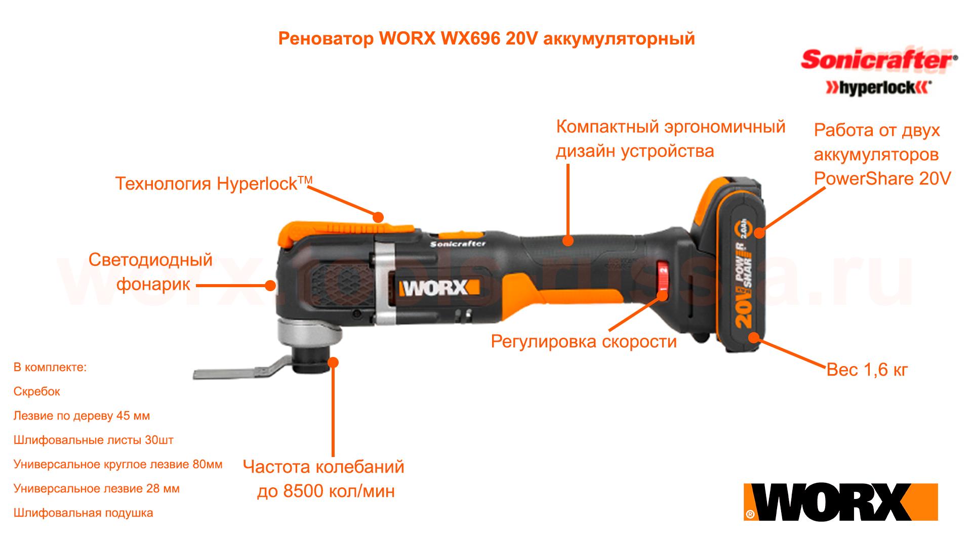 renovator-worx-wx696-20v-akkumulyatornyy.png